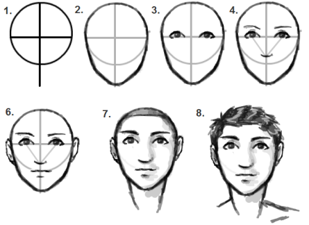 How to draw a human face online drawinglessons 1