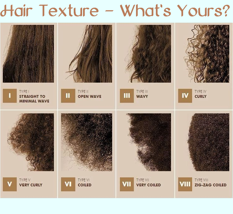 Hair Texture What S Yours Natural Hair Styles Textured Hair Hair Type Chart