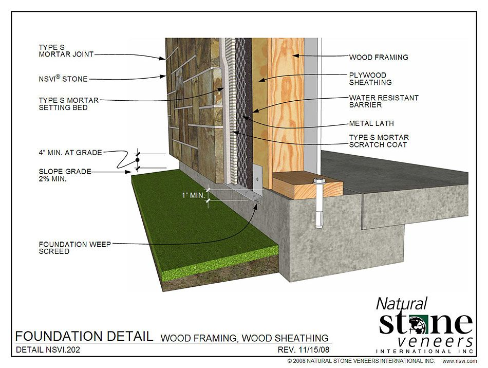 wood foundation building science details pinterest foundation