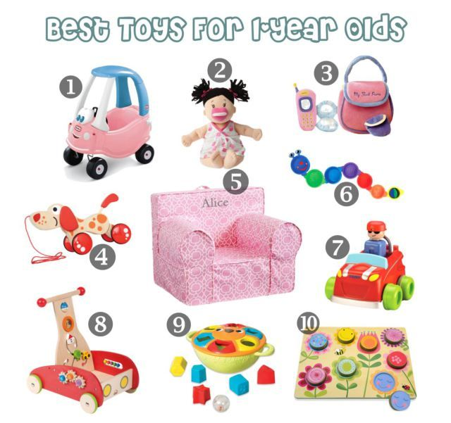 Great Gifts For One Year Olds One Year Old Christmas Gifts First Birthday Gifts Girl One Year Old Gift Ideas