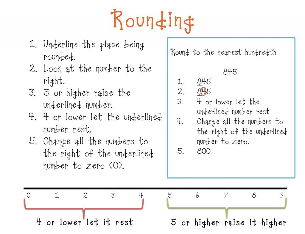 Rounding Poster Education Math Teaching Math Math Lessons [ 785 x 1024 Pixel ]