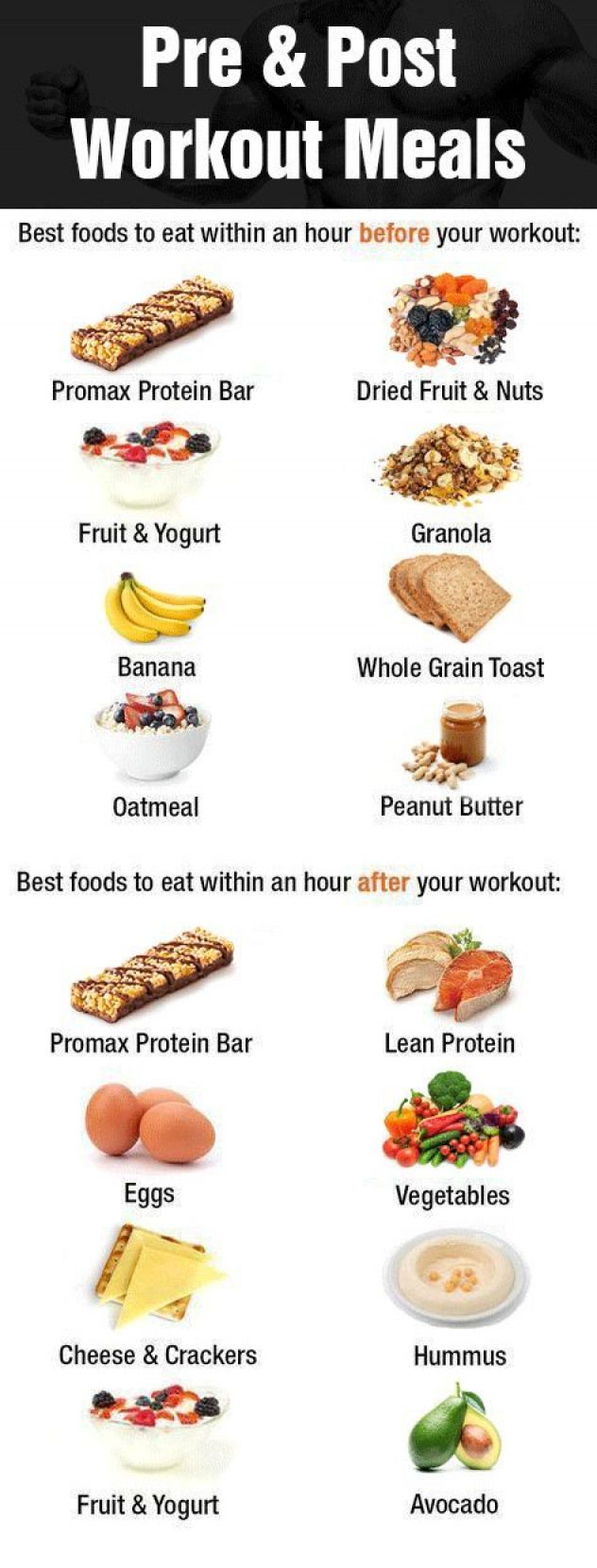 Pre And Post Workout Meals For Muscle Gain Muscle Gain Meal Plan