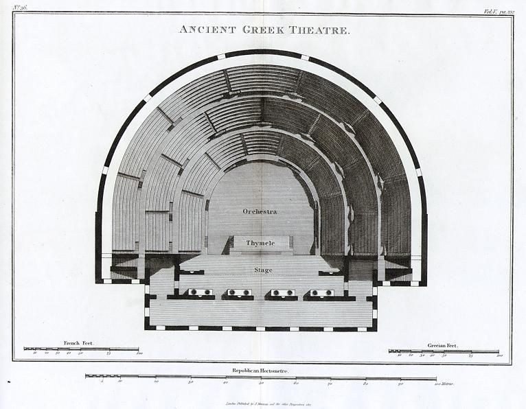 Greece, plan of an ancient Greek Theatre, 1817 Ancient
