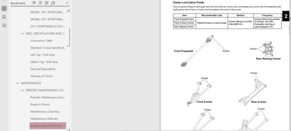 2011 Polaris Sportsman Xp 850 Atv Service Repair Manual In 2020 Repair Manuals Repair Electrical Wiring Diagram