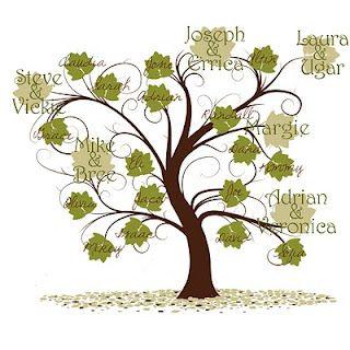 tutorial - family tree