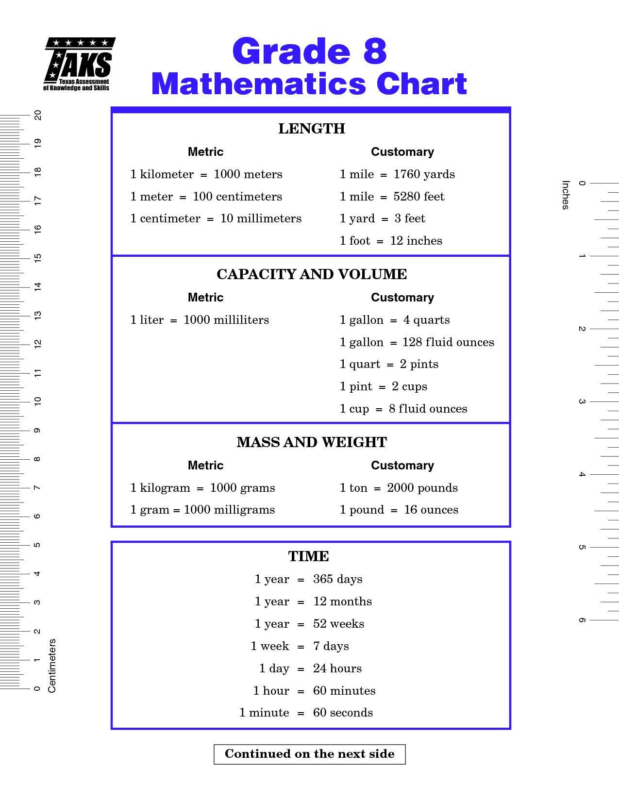 5 Free Math Worksheets Second Grade 2 Measurement Metric Units Mass Kg Gm 8  8th g…   2nd grade math worksheets [ 1650 x 1275 Pixel ]
