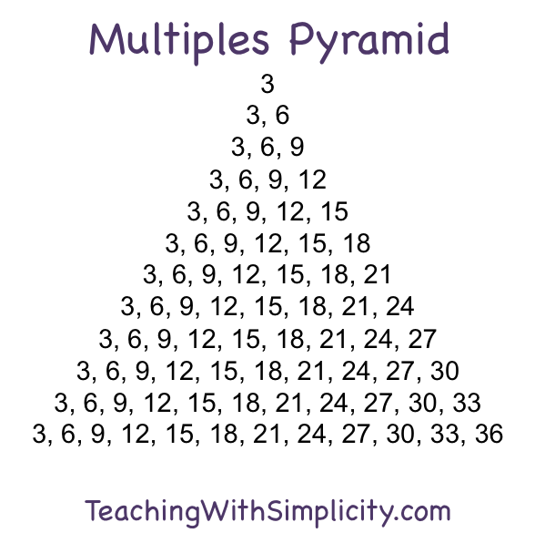 10 Multiples pyramidstudents practice writing the first 12 – Math Pyramid Worksheet