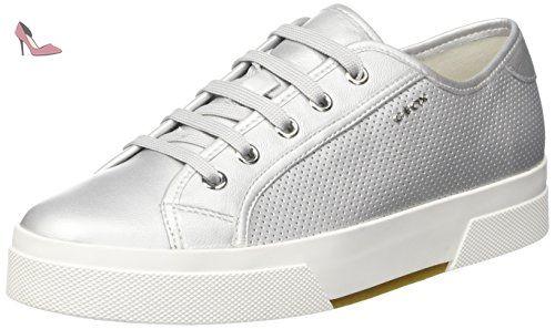Épinglé sur Chaussures Geox