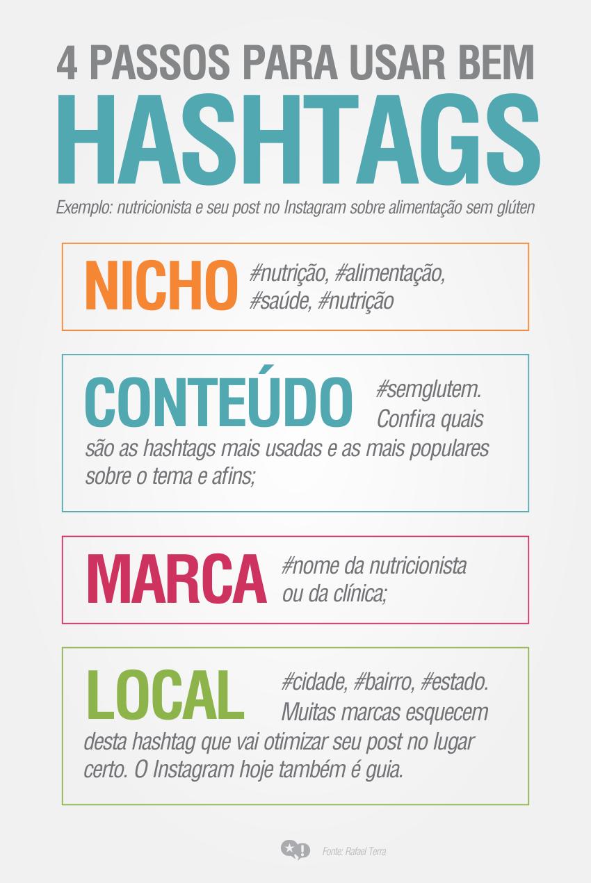 Uma Fabulosa Dica De Como Usar Hashtags Mktdigital