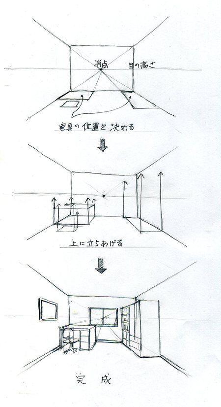 スケッチの練習 建築パース インテリアデザインのスケッチ パース画