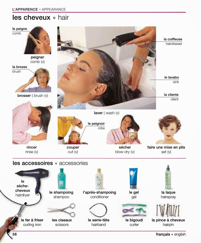 Vocabulaire de coiffure en anglais