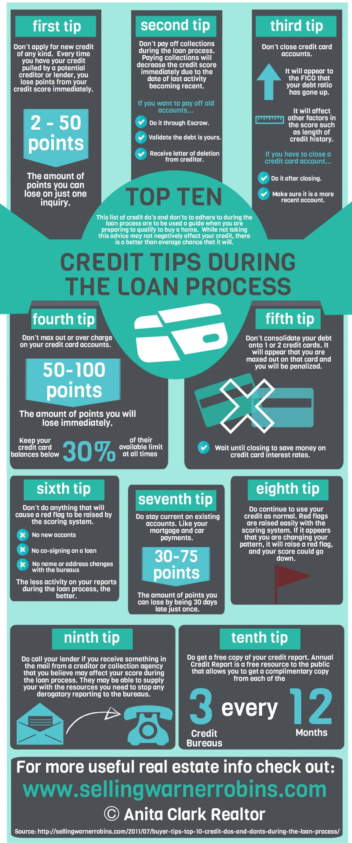Top 10 Credit Tips During The Loan Process Visual Ly Mortgage Tips Mortgage Infographic Home Buying Process