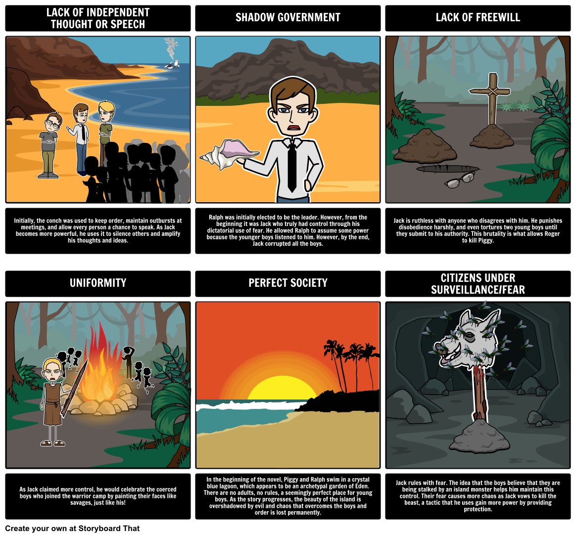 lord of the flies dystopia this storyboard outlines the examples of dystopia in lord of the flies by william golding created on storyboard that  [ 1164 x 1086 Pixel ]