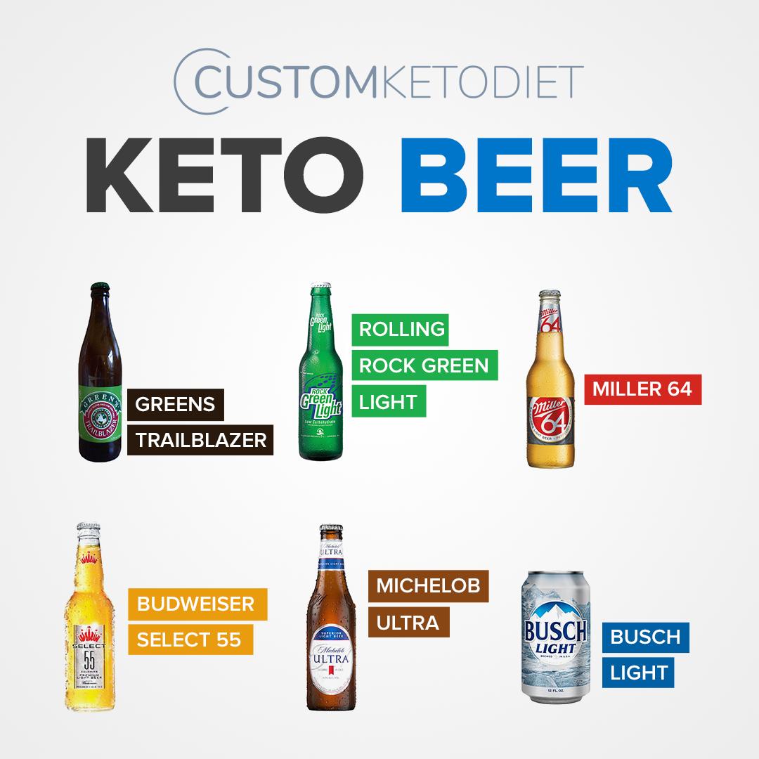 You Can Drink Beer On The Keto Diet Keto Diet Keto Diet Plan Best Keto Diet
