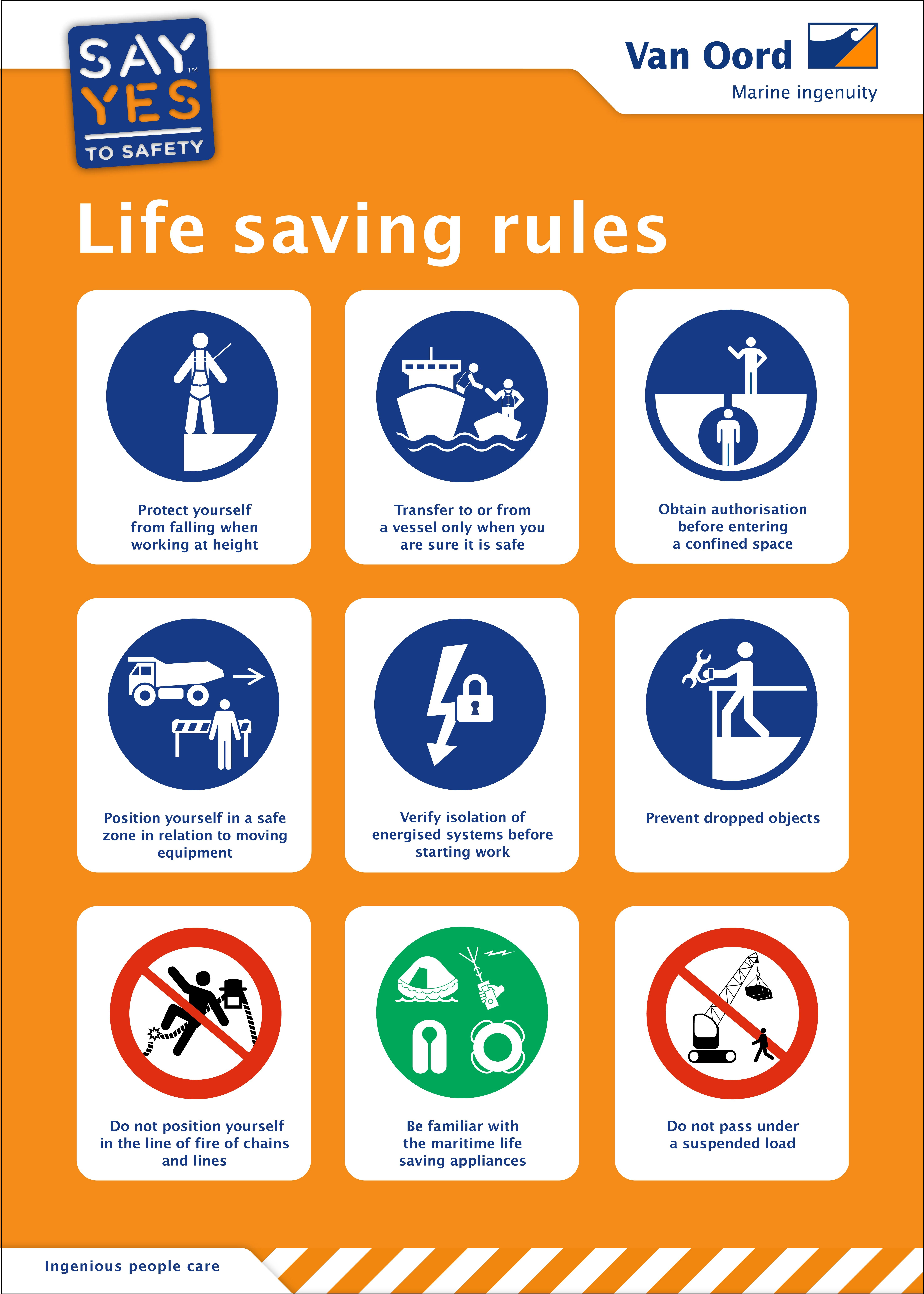 Safety Poster Life Saving Rules Fisherman Safety