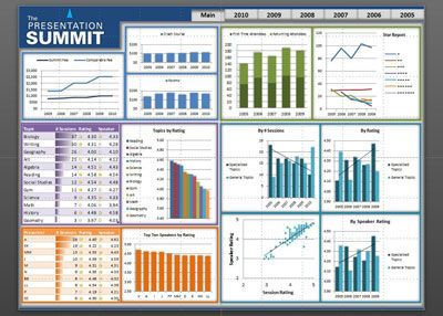 create dashboards in excel