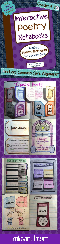 Poetry Interactive Notebook Poetry Activities For Common Core Grades 4 8