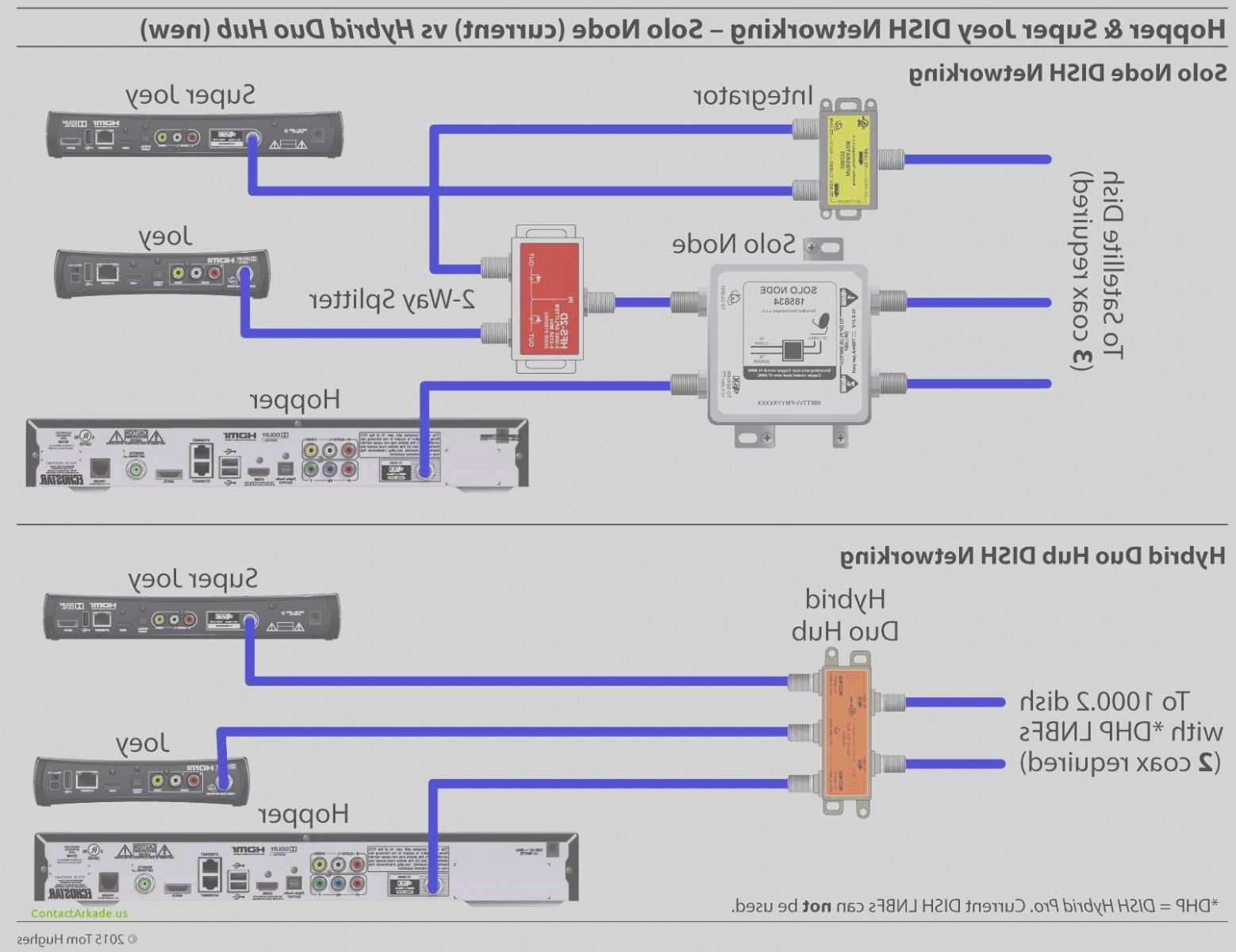 Dish Network Cable Wiring Diagram from i.pinimg.com