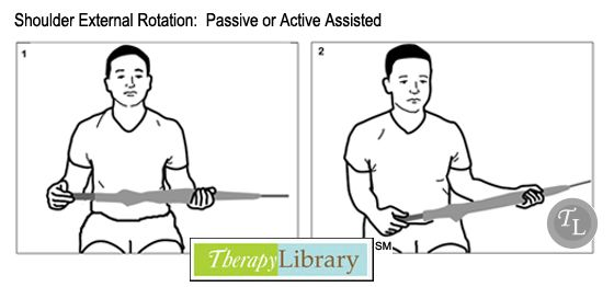 Shoulder External Rotation  Self Passive Or Active Assisted Range