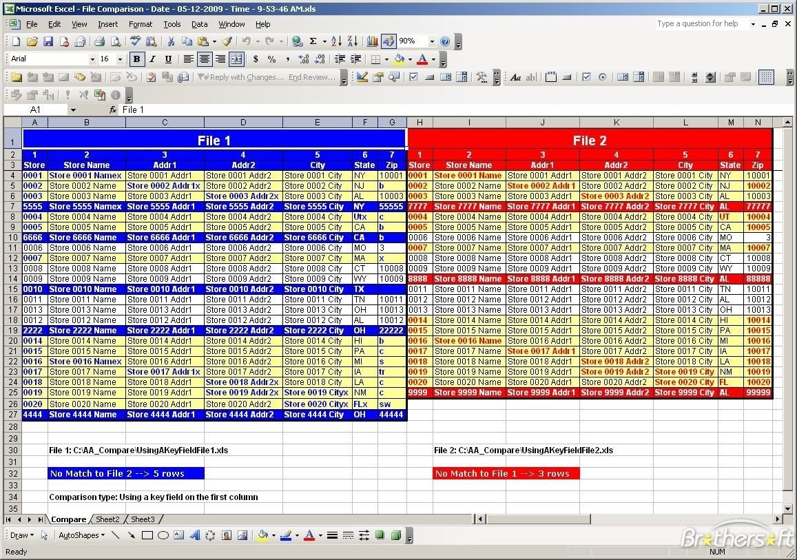 Compare Two Excel Spreadsheets For Differences Excel Spreadsheets Excel Excel Spreadsheets Templates