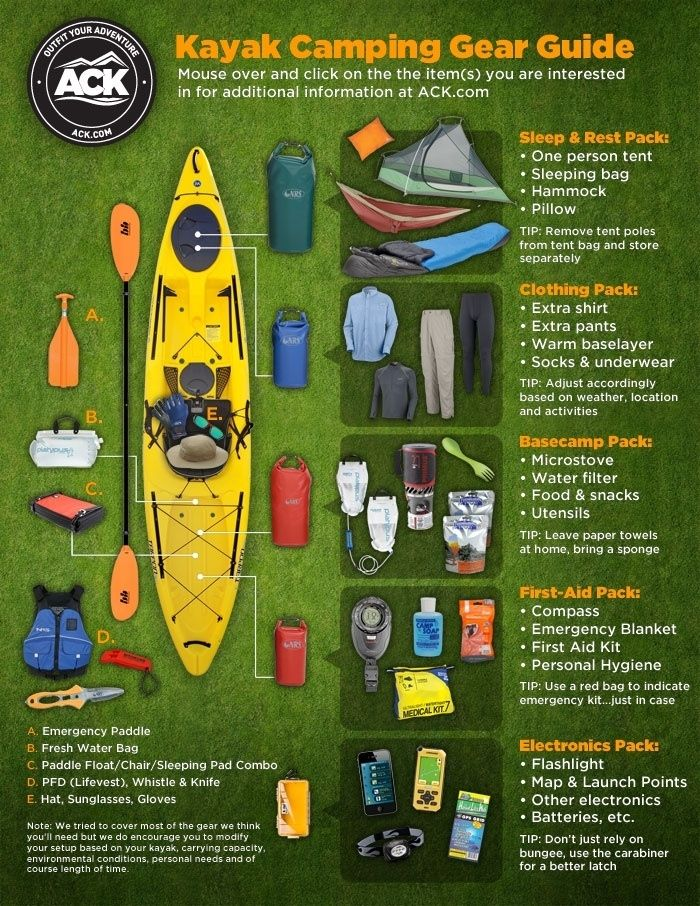 Kayak camping checklist camping checklist diagram and for What do you need for fishing