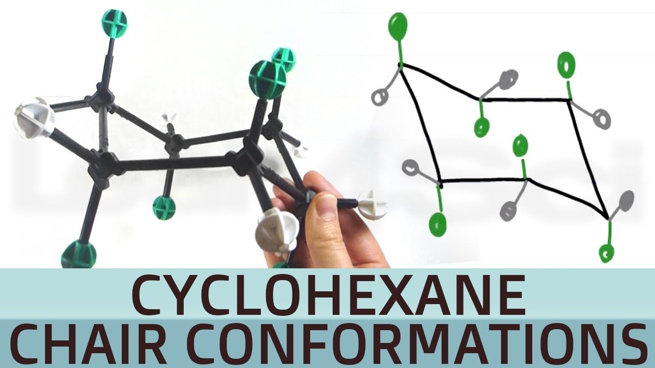 Cyclohexane Chair Conformation And Axial Equatorial Stability Organic Chemistry Chemistry Science Humor