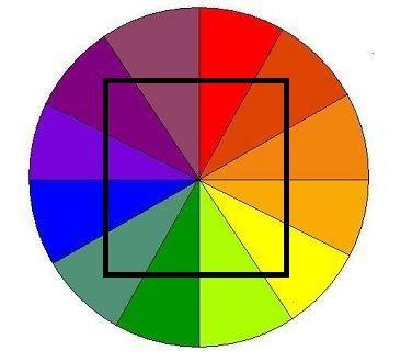 Advanced Paint Color Techniques A Tetrad Square Color Scheme