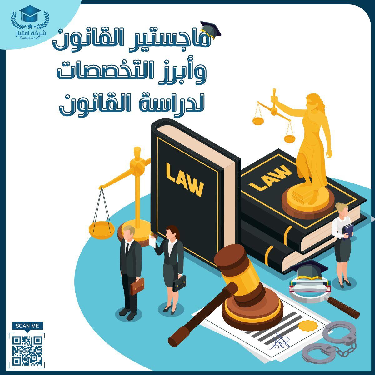 رسالة ماجستير قانون Movie Posters Blog Law
