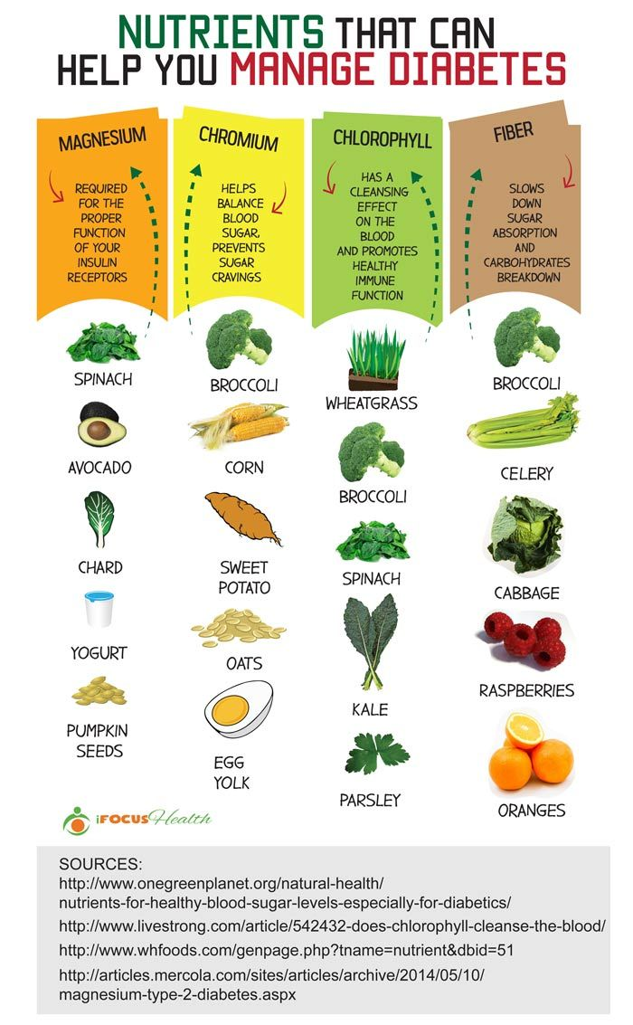 Juicing For Diabetics Just A Myth Or Can It Really Help You Diabetic Diet Food List Diabetic Health Diabetic Tips