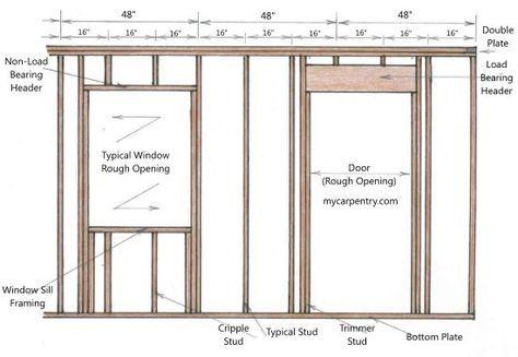 Typical Wall Framing Framing Construction Frames On Wall