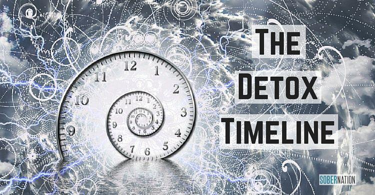 The Detox Timeline