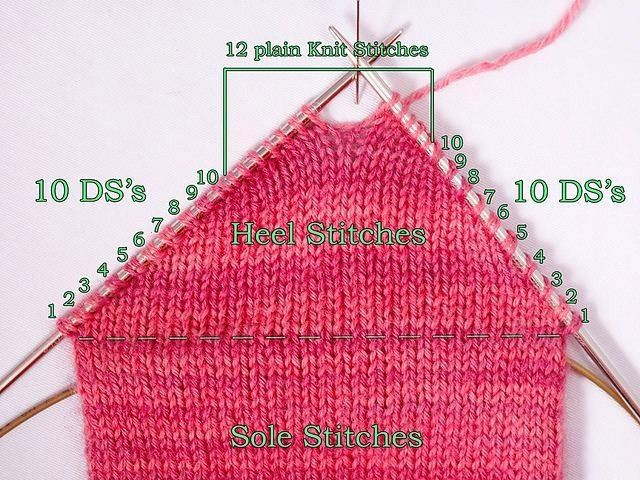 Two at a Time On a Magic Loop pattern by Heidi Bears Socks Two at a Time On a Magic Loop pattern by Heidi Bears Ravelry Socks Two at a Time On a Magic Loop pattern by Hei...