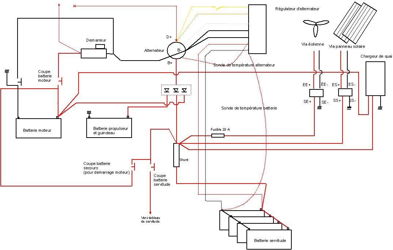 branchement panneaux solaire - Recherche Google Photovoltaïque - Plan Electrique Salle De Bain