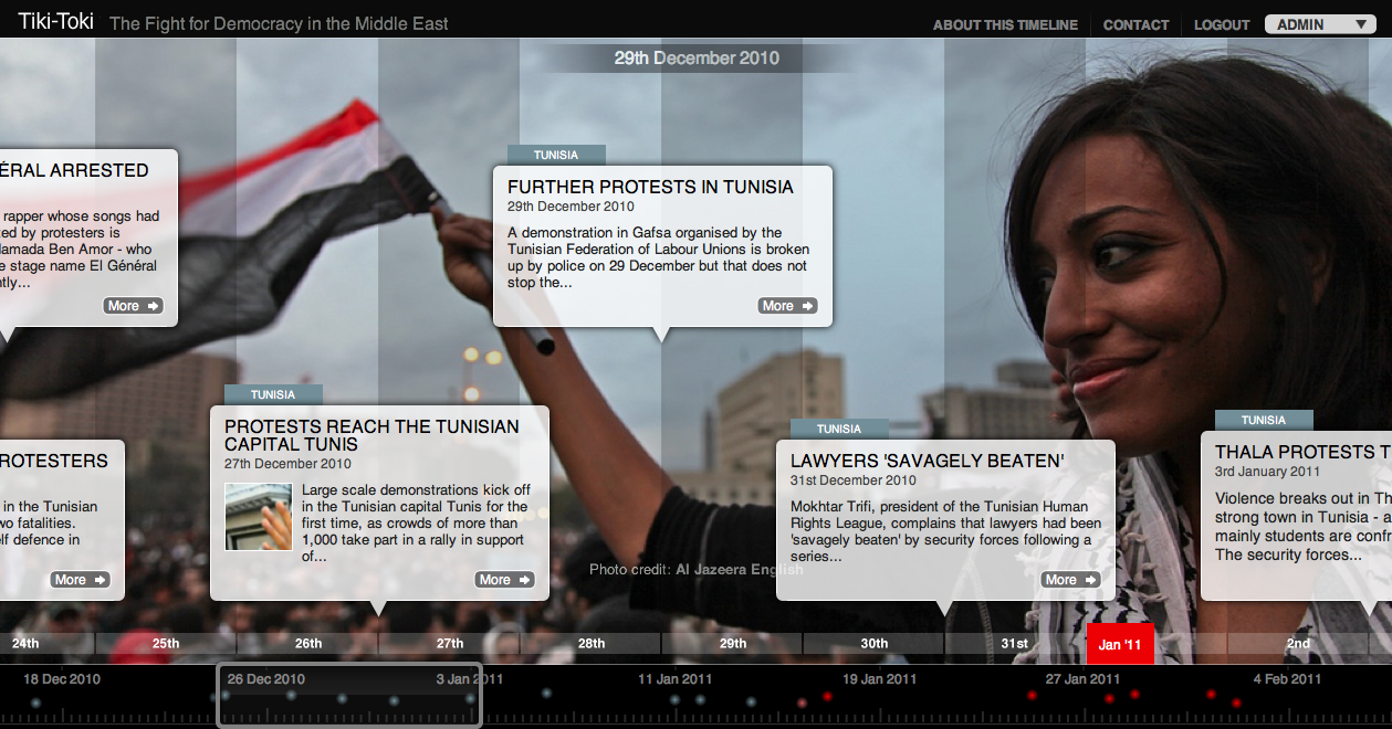 Create Beautiful Timelines With Tiki Toki Tiki Toki Timeline Software Interactive Timeline