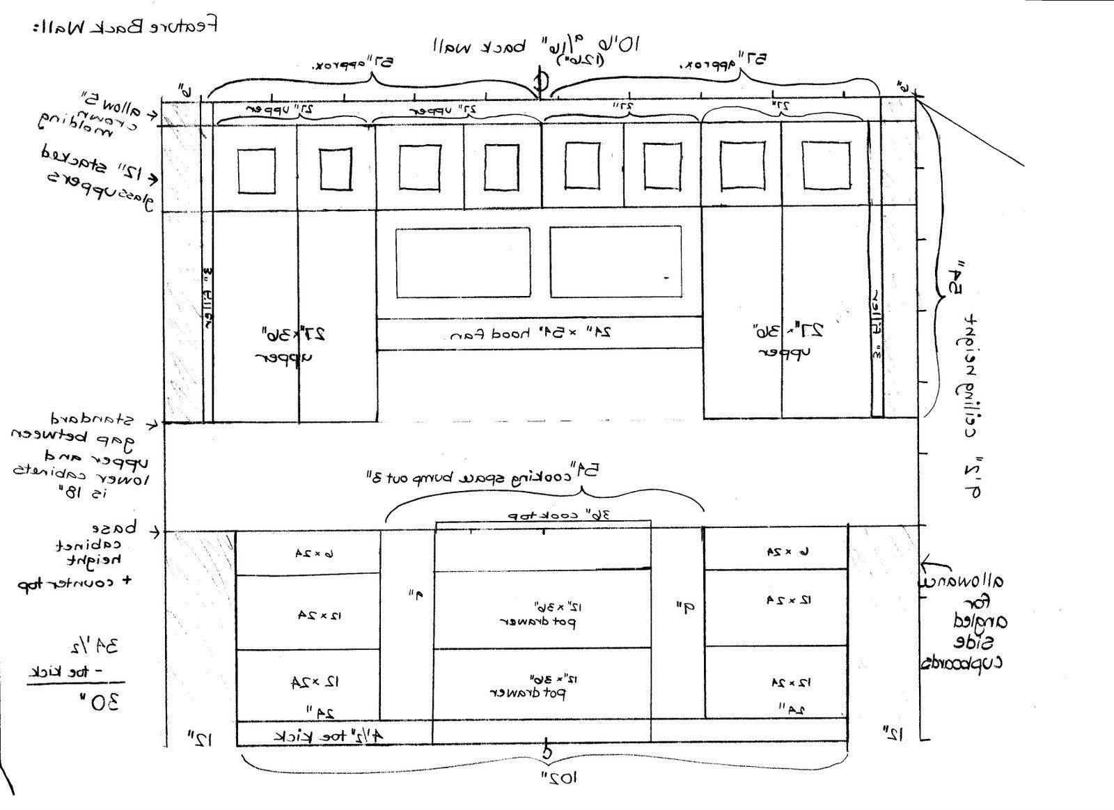 15 Arten Bekannten Standard Oberen Küchenschrank Höhe Originalität