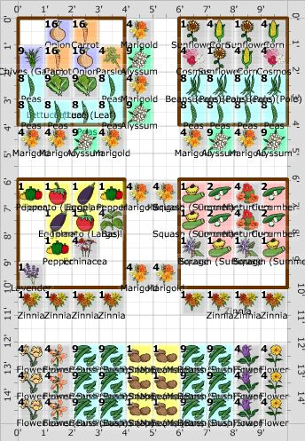 Garden Plan - 2015: Our First Garden! | Garden planning ...