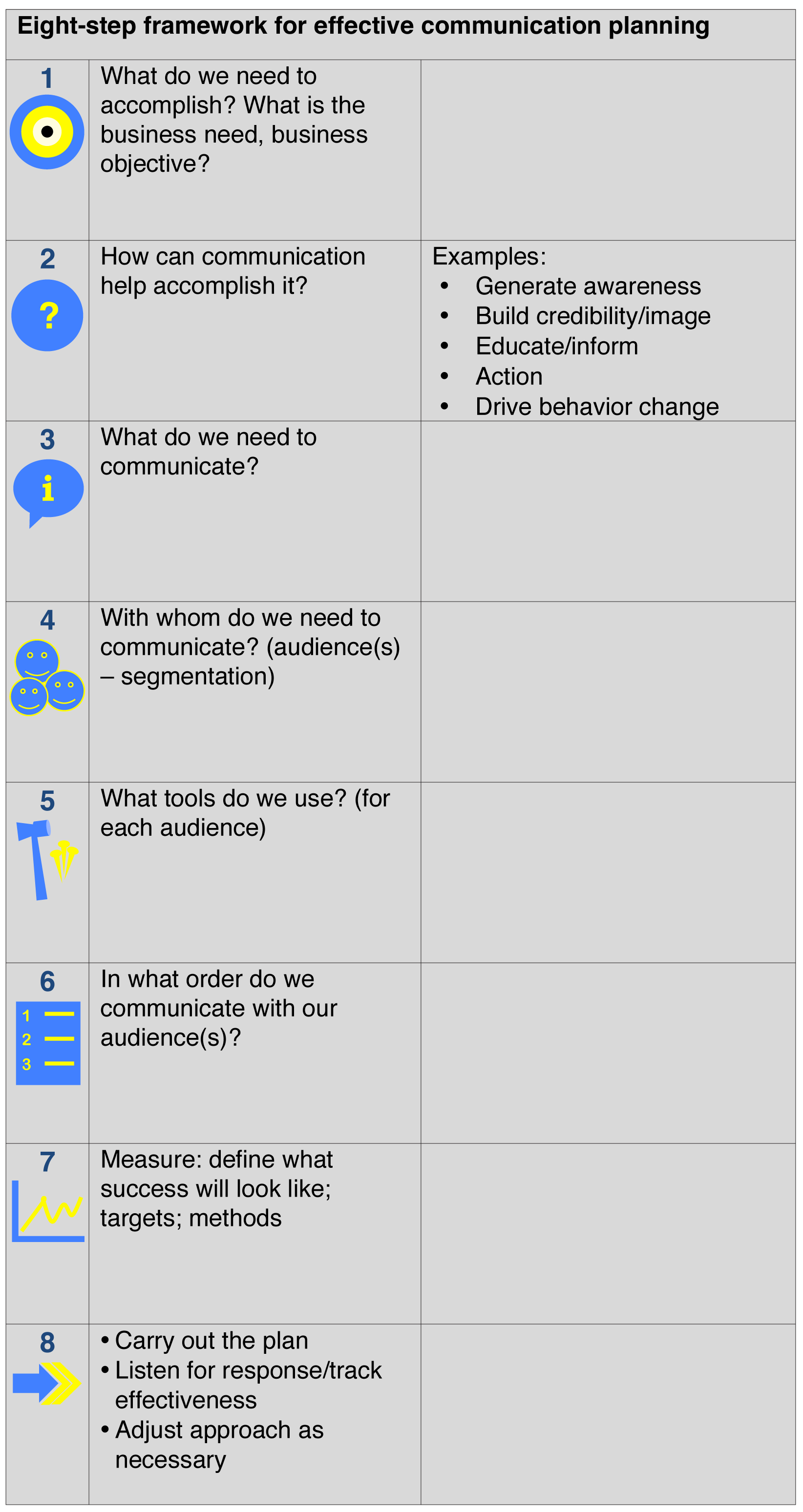 effective communication planning an 8 step framework melcrum