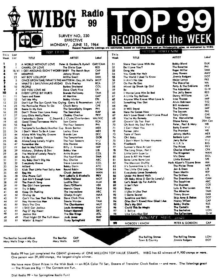 Wibg 1964 Music Charts Billboard Hits Top Music Hits