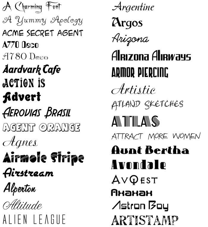 1zwiwkp.jpg (700×761) | Font names, Different fonts, Lettering