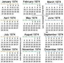 Pin On 1974 The Year I Was Born El Ano En Que Yo Naci