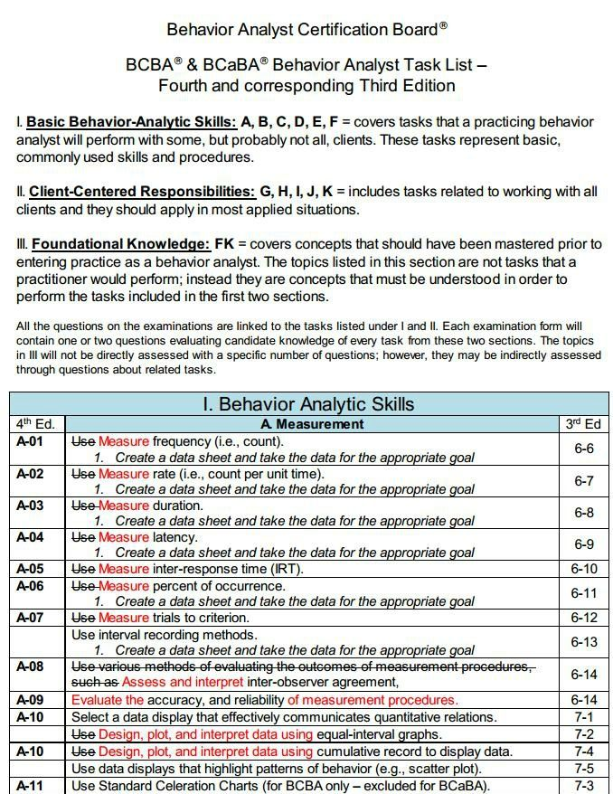 3rd And 4th Ed Task List Combined Bcba Behavior Analyst Aba Therapy