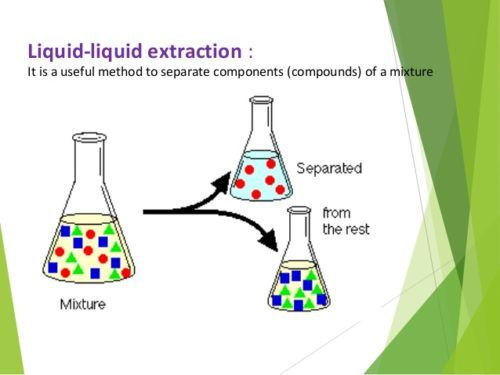 Many Processes In Chemical Engineering Require The Separation Of A