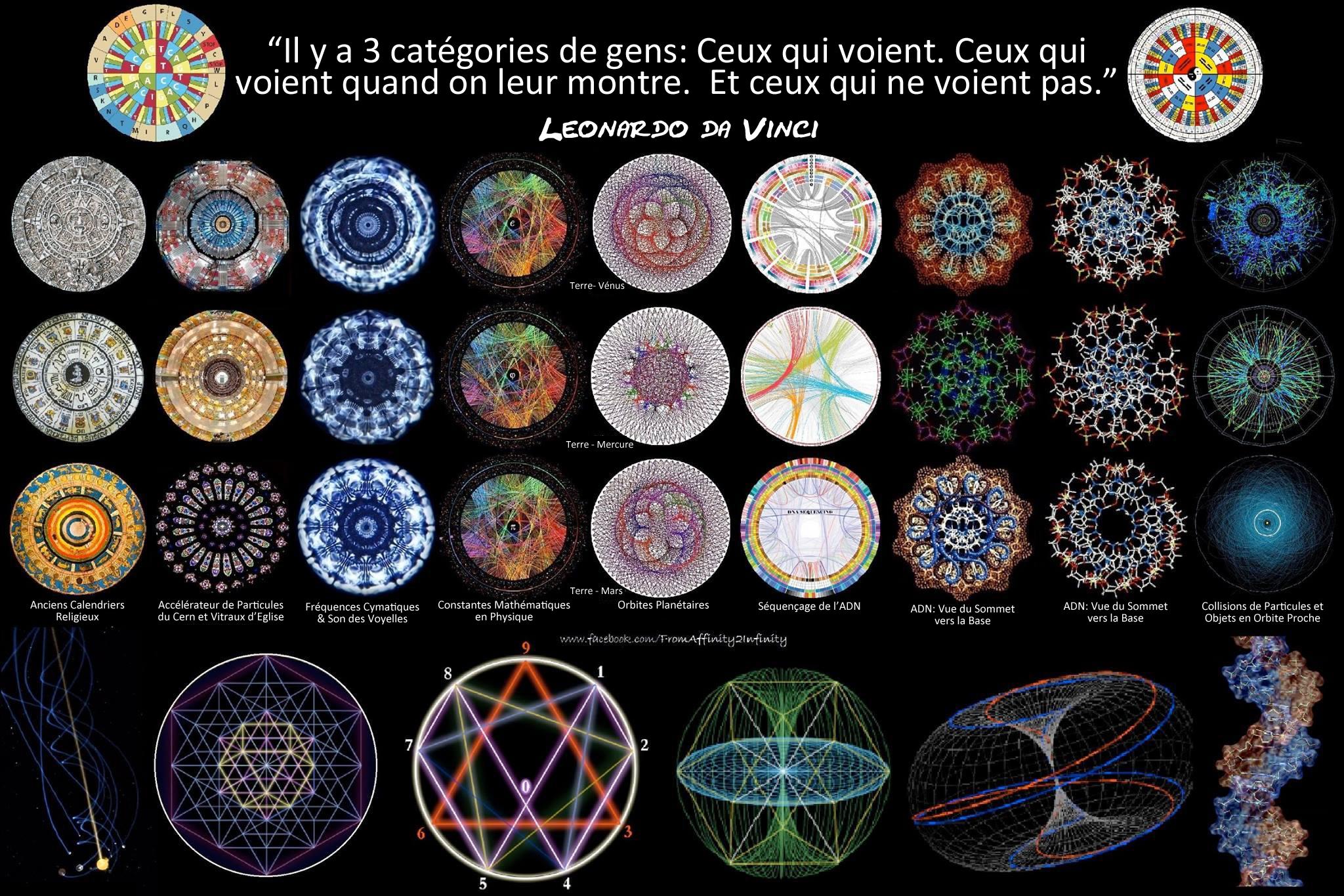 Il apparaît des schémas similaires au sein des systèmes auto-organisés basés sur la fréquence, la vibration, le son et la géométrie. https://www.facebook.com/TheResonanceProject.FR