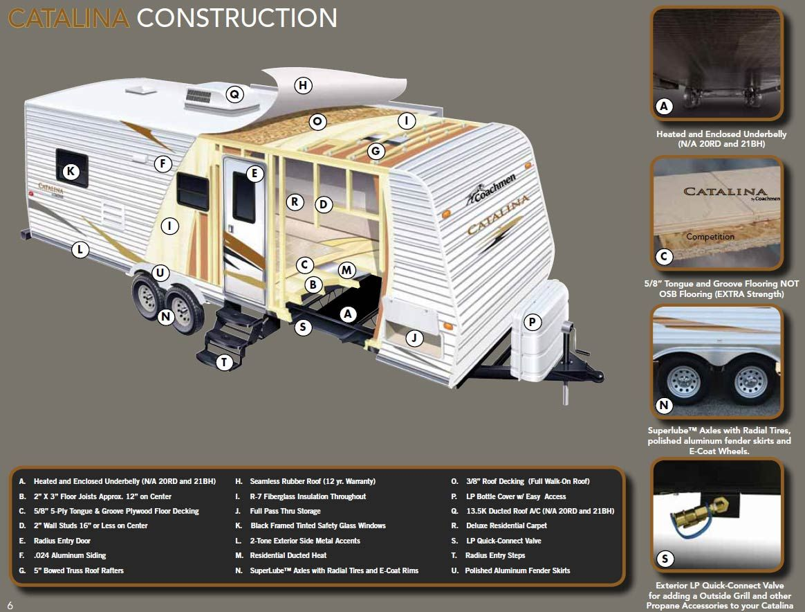 Pin By Andrew Hufford On Trailer Ideas Travel Construction
