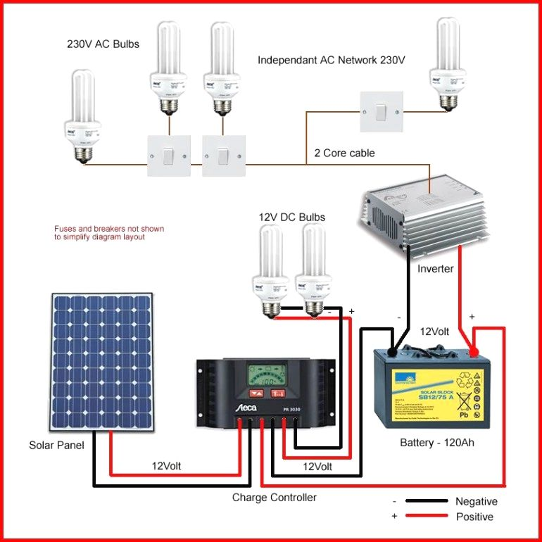 Pin By Godofredo On Square Wave Energy Solar Lighting System Solar Panels Solar Panel System