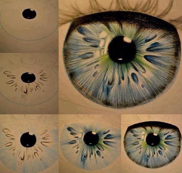 Easy tutorial how to draw an eye? Silvie mahdal the art of.