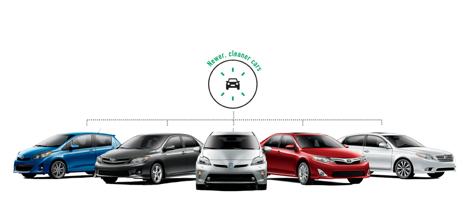 Our Garage Has Hourly Rental Cars From Enterprise Carshare Car Sharing Car Rental Car Hire