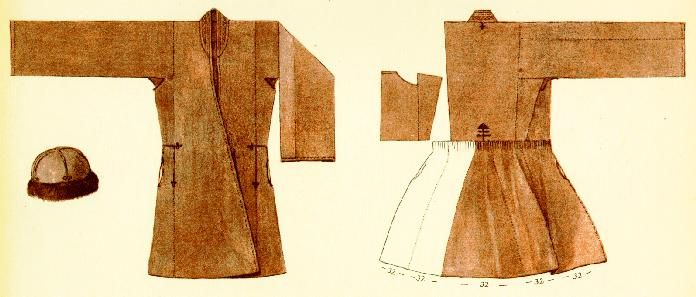 PERSIA, AZERBIJAN. The Persian overcoat, like the Caucasian jacket, which originated from the former, is a combined jacket and overcoat. It is usually made of natural colour camel-wool and ornamented with dark cords.  Orig. in Caucasus Mus., Tiflis.