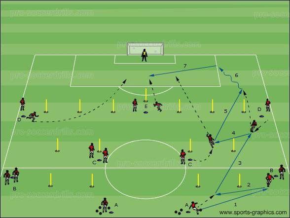 Pin Van Verstricht Op Voetbaltrainingen Voetbal Oefeningen Voetbal Training Voetbal