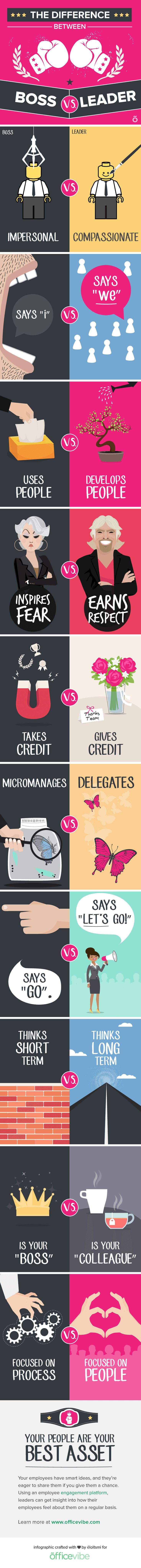 Diferencia entre un jefe y un líder #infografia #leadership #rrhh | TICs y Formación